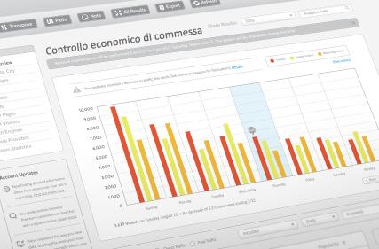 Esigenza del controllo dei dati economici di commessa