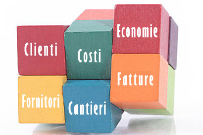 La completa organizzazione della gestione della commessa