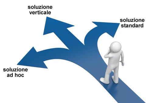 La scelta del percorso migliore per la gestione aziendale efficiente