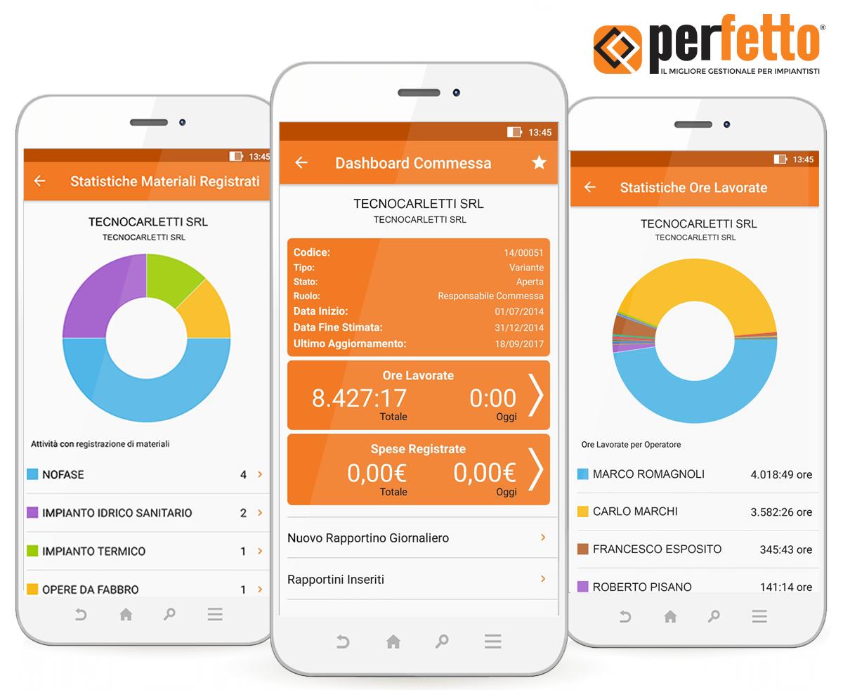 Perfetto app: il controllo delle statistiche di commessa