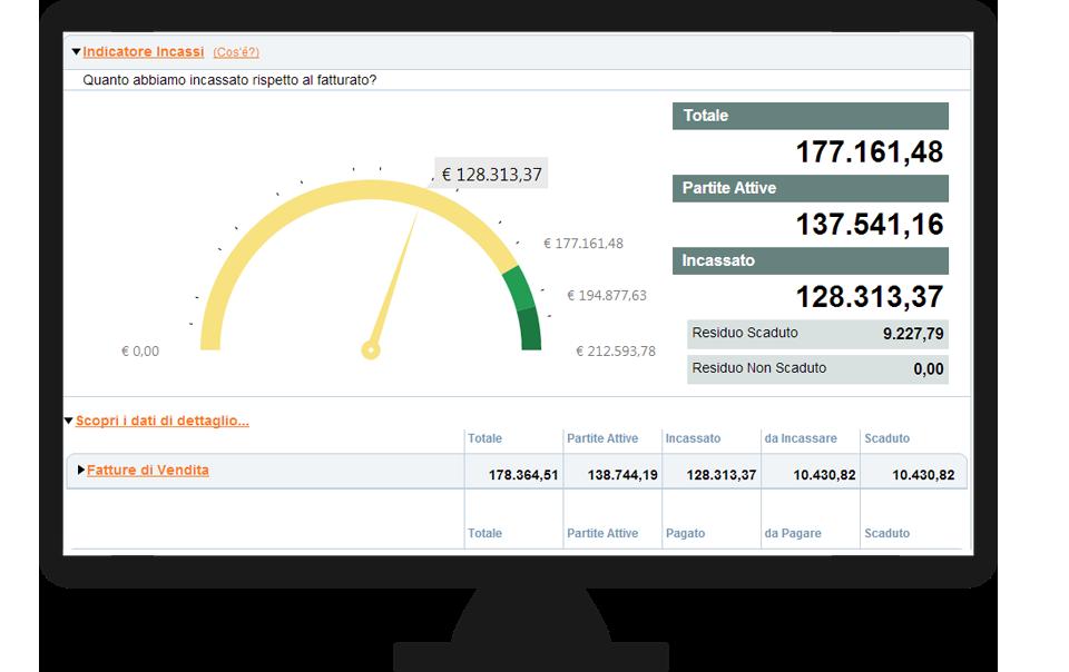 Incassi e pagamenti: prospetto di analisi del centro di controllo della commessa